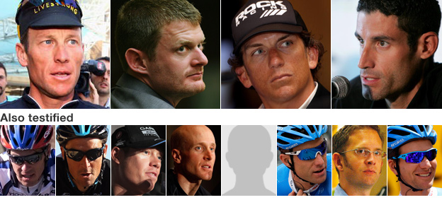 Doping cyclists
