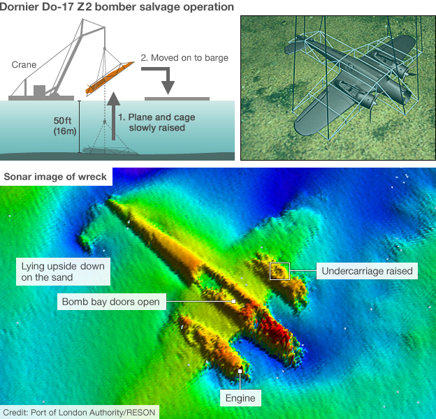Sonar image of the Dornier 17 bomber on Goodwin Sands