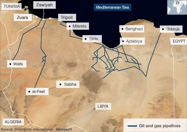 Libya, oil