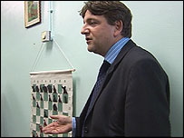 Russell James - Chess coach