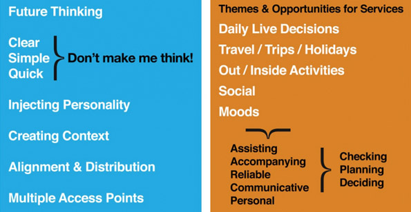 Future Thinking: Don't make me think! / Themes and Opportunities for Services: Assisting in Checking, Planning, and Deciding