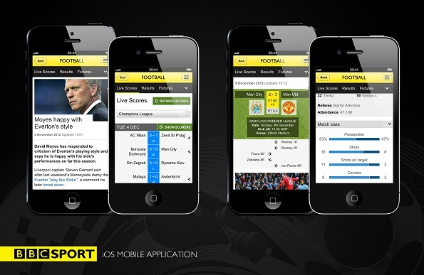 bbc sport football mobile app