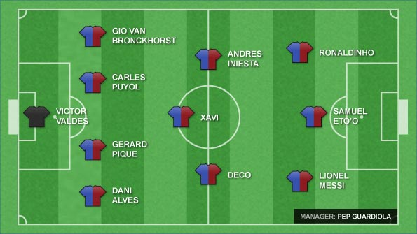 The author's Barcelona XI from 2000-present