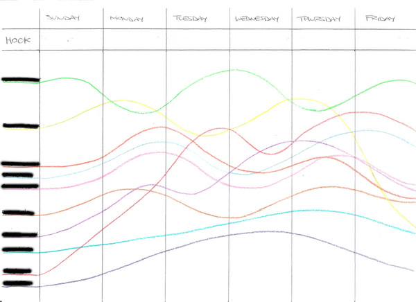 Archers-Graph1024.jpg