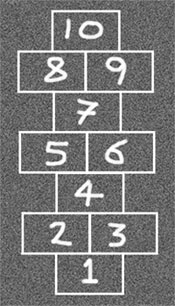 The squares of a hopscotch game, numbers descending from 10 to 1.