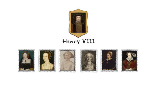 Brainsmart mini memory animation - the wives of Henry VIII