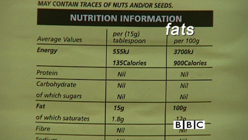 Fats in our diet