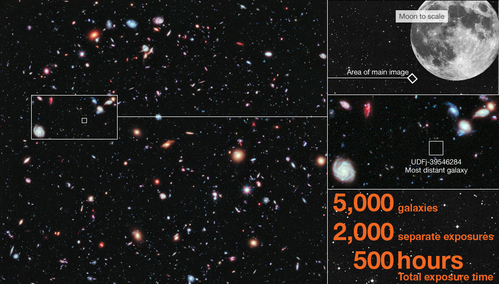 FUN TO BE BAD: Fantastic View of the Universe