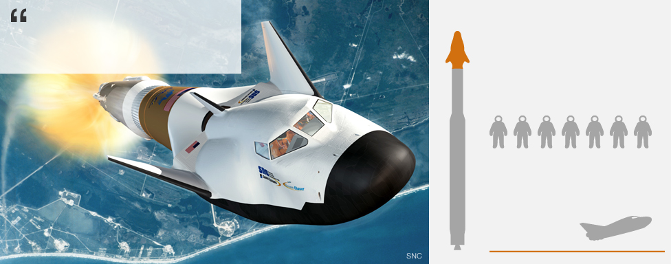Diagram showing details of Dream Chaser