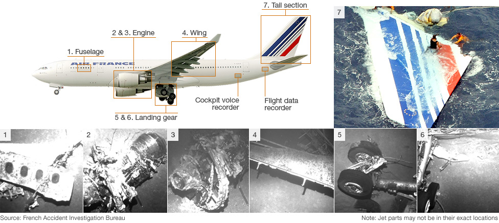 BBC News - Air France crash: The long hunt for answers