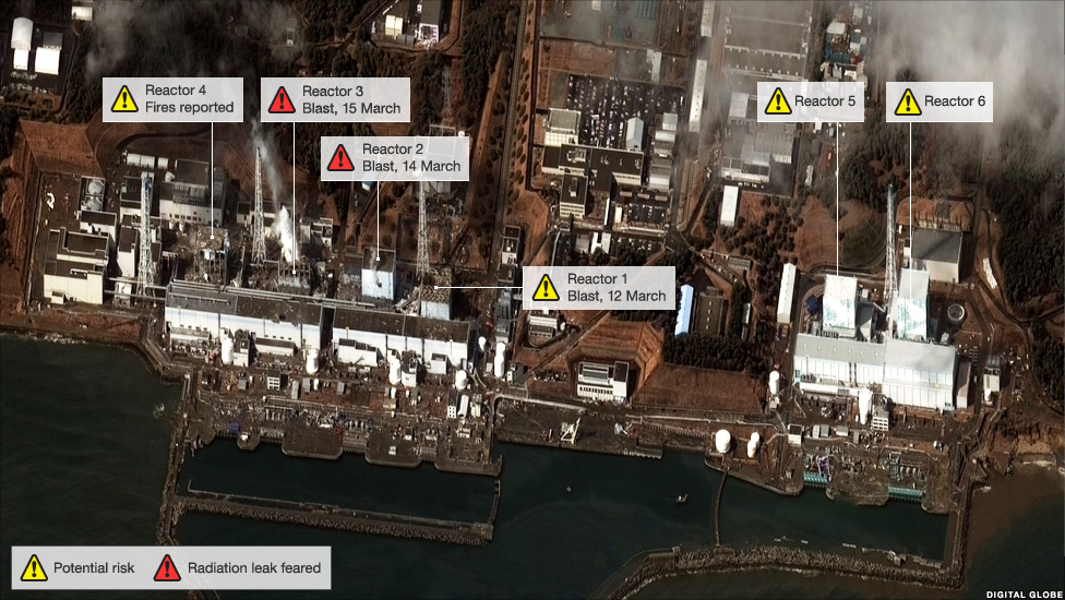 Bbc news japan nuclear plant see the damage photograph showing layout of the six reactors ccuart Gallery