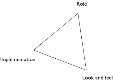 Triangle model of prototype classification