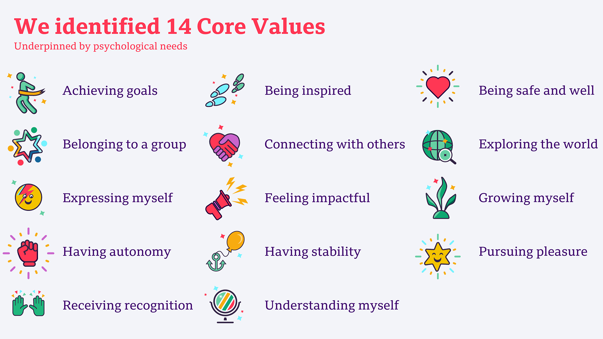 The 14 Core Values