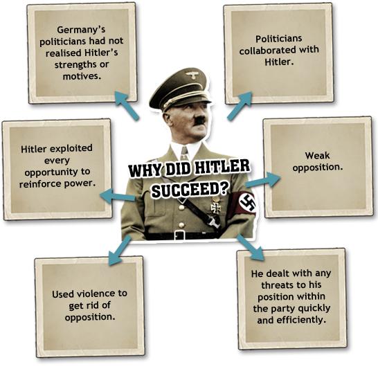 How to Write a Leadership Analysis