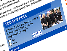 Daily Mail poll