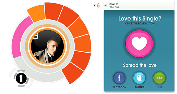 This is the 'I love Plan B' page