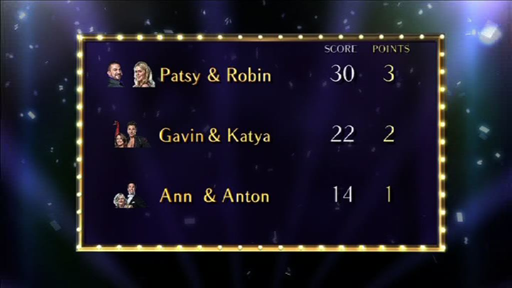 Bottom half of the Strictly Come Dancing scoreboard