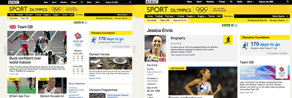 Screengrabs of two olympics pages