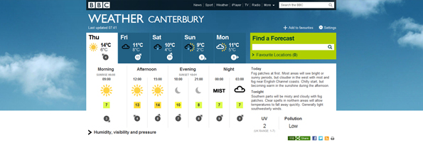Weather forecast for Canterbury with a blue sky behind it.