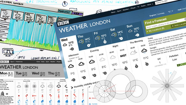 Assorted BBC Weather site screenshots.