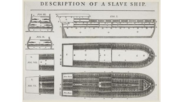 A 1789 plan and cross-section of a slave ship. Copyright Trustees of the British Museum