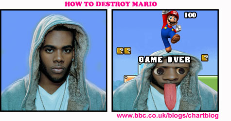 How To Destroy Mario