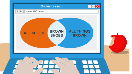 boolean search definition