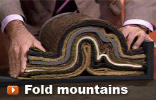 Watch 'Fold mountains' video