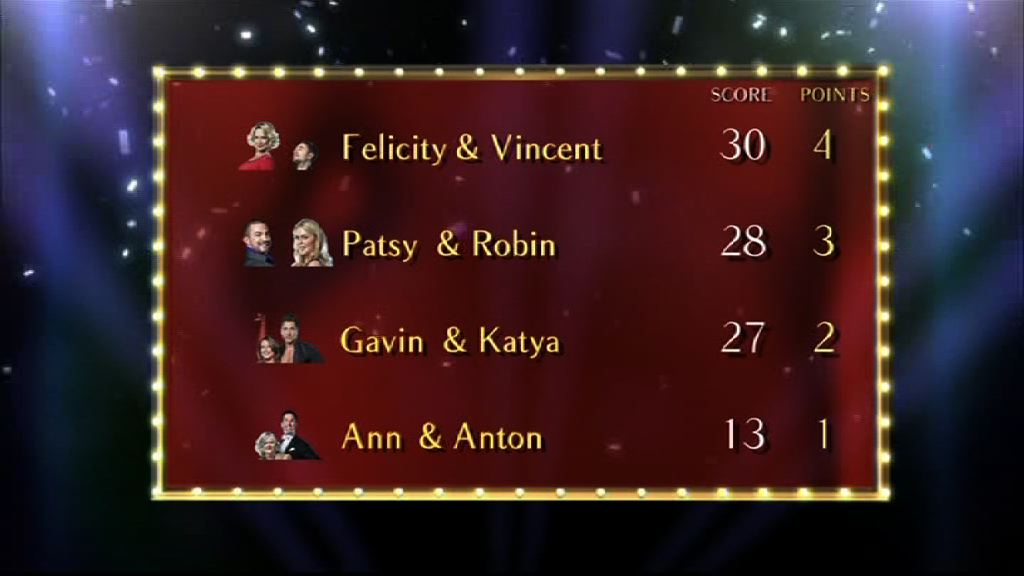 Bottom of the Strictly Come Dancing scoreboard