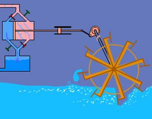 BBC - History - British History in depth: Paddle Steamship Animation