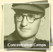 Concentration Camps Photo Gallery