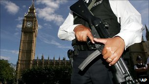 Armed police officer outside the Houses of Parliament