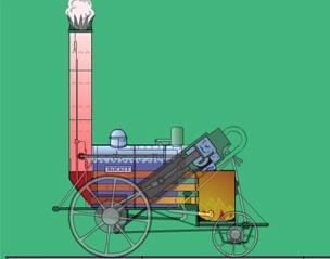 Wondrous Bbc History British History In Depth Stephensons Rocket Animation Wiring Database Aboleterrageneticorg