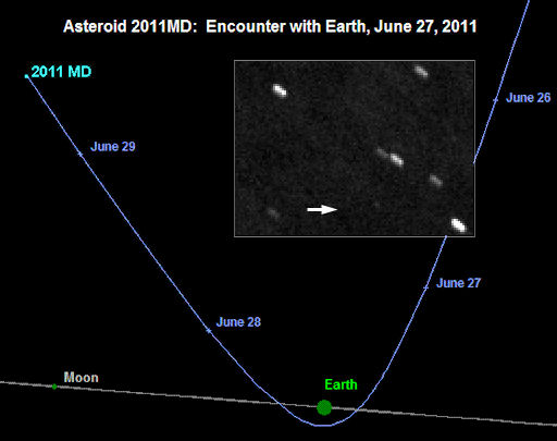 asteroid 2011 MD