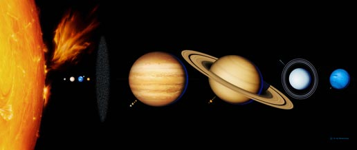 Bbc Ks3 Bitesize Science Astronomy And Space Science