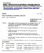 Audience Reaction Report for 'Doctor Who', 1987 Series.