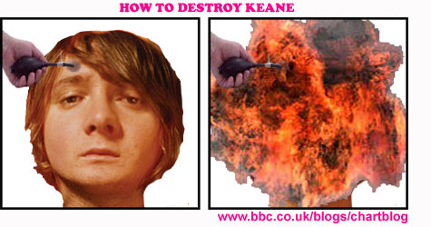 How To Destroy Keane