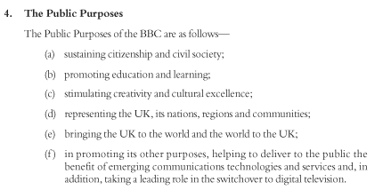 The Public Purposes of the BBC are as follows-- (a) sustaining citizenship and civil society; (b) promoting education and learning; (c) stimulating creativity and cultural excellence; (d) representing the UK, its nations, regions and communities; (e) bringing the UK to the world and the world to the UK; (f) in promoting its other purposes, helping to deliver to the public the benefit of emerging communications technologies and services and, in addition, taking a leading role in the switchover to digital television.