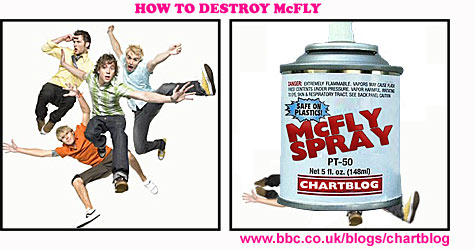 How To Destroy McFly