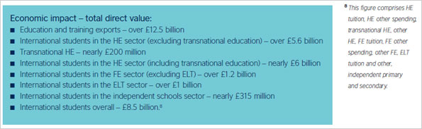 British Council figures on the economic impact of international students in UK