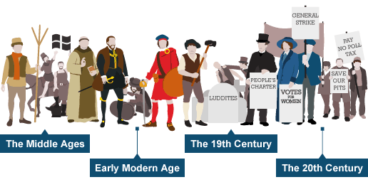 a history of the industrialization era illnesses in britain Period 5: industrialization and global integration, c 1750 to c 1900 learn with flashcards, games, and more — for free.