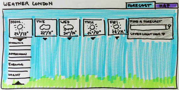 Sketched London forecast page.