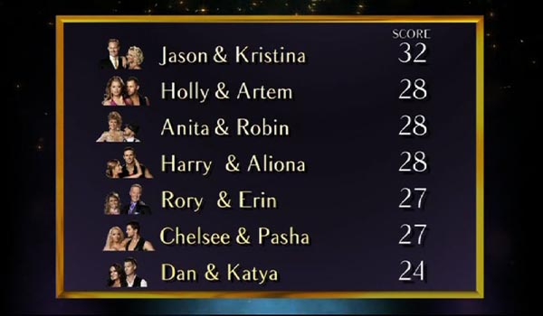 Where does your favourite couple fare on our week 1 leaderboard
