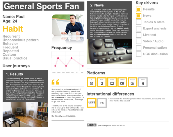 Illustrated profile of Paul, a habitual UK user driven by news and results.