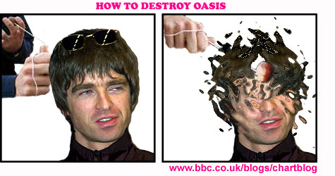How To Destroy Oasis