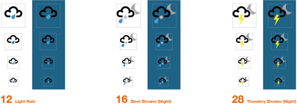 Example symbol combinations - cloud, rain, hail, and lightning, with or without crescent.