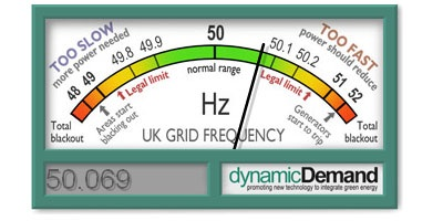 National Grid gauge