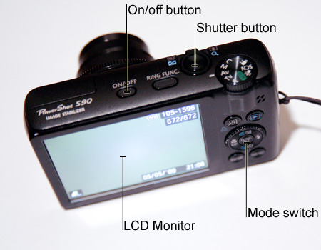 back view of a digital camera with functions labeled