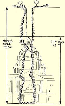Comparison sketch of pothole and City Hall