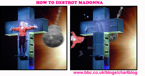 How to destroy Madonna